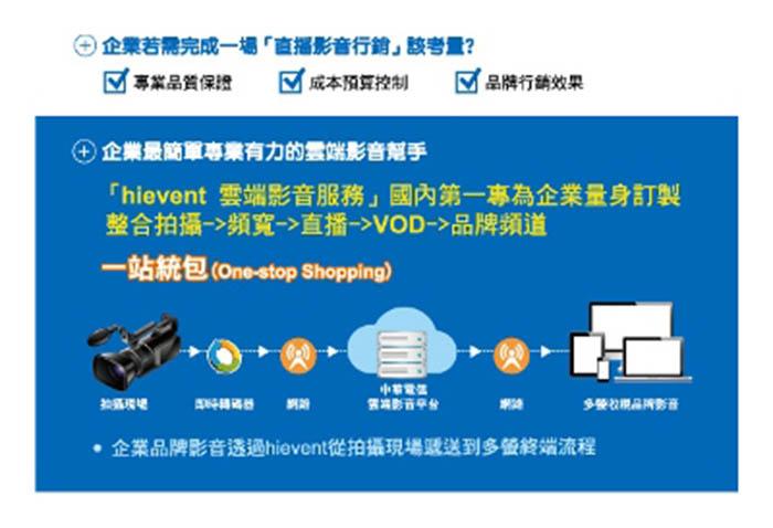 hievent雲端影音服務使用畫面1